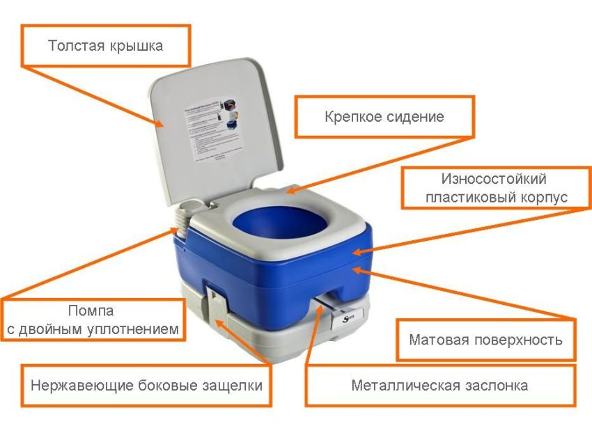 kak-vybrat-biotualet-dlya-dachi-foto-video-harakteristiki-i-ustrojstvo-2