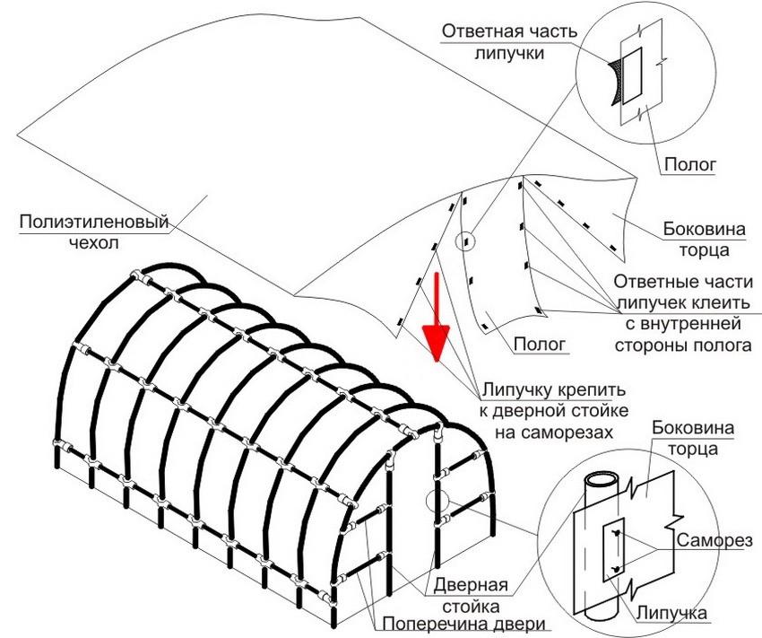 parnik-dlya-ogurczov-foto-primery-video-instrukcziya-kak-sdelat-svoimi-rukami-13