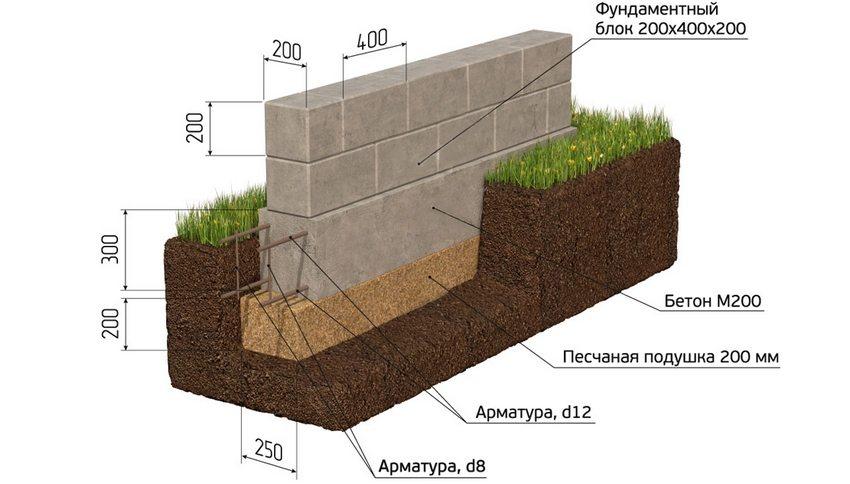 besedka-s-barbekyu-foto-chertezhi-proekty-besedki-s-mangalom-14