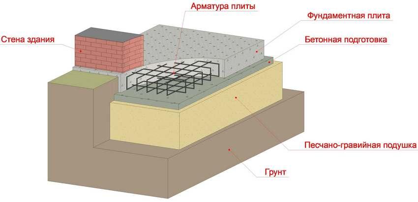 besedka-s-barbekyu-foto-chertezhi-proekty-besedki-s-mangalom-16