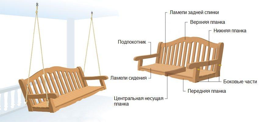 derevyannye-kacheli-foto-video-chertezhi-razmery-19