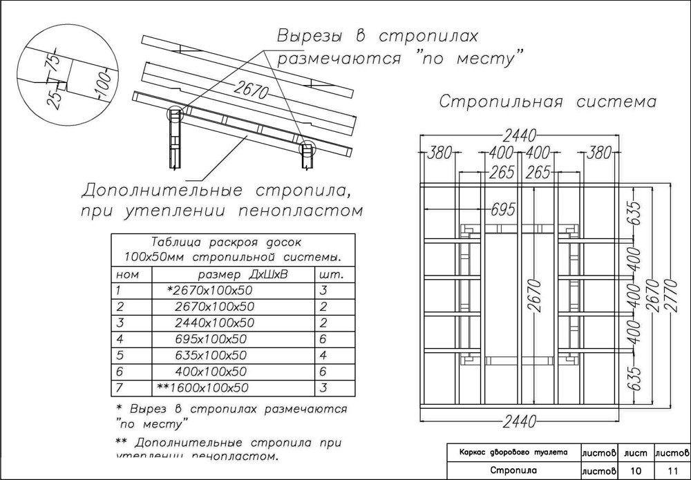 dachnyj-tualet-foto-video-chertezhi-i-razmery-vidy-klozetov-kak-sdelat-20