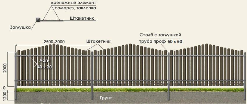 zabor-dlya-dachi-foto-primery-originalnyh-ograzhdenij-7