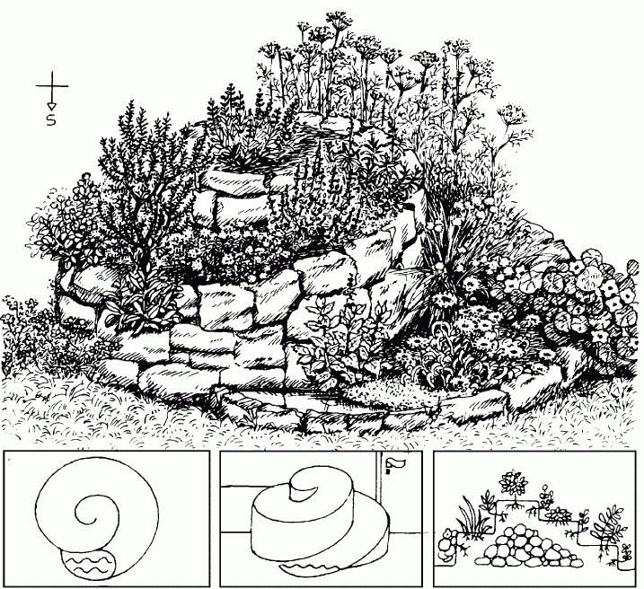 spiralnye-klumby-foto-primery-kak-sdelat-svoimi-rukami-2