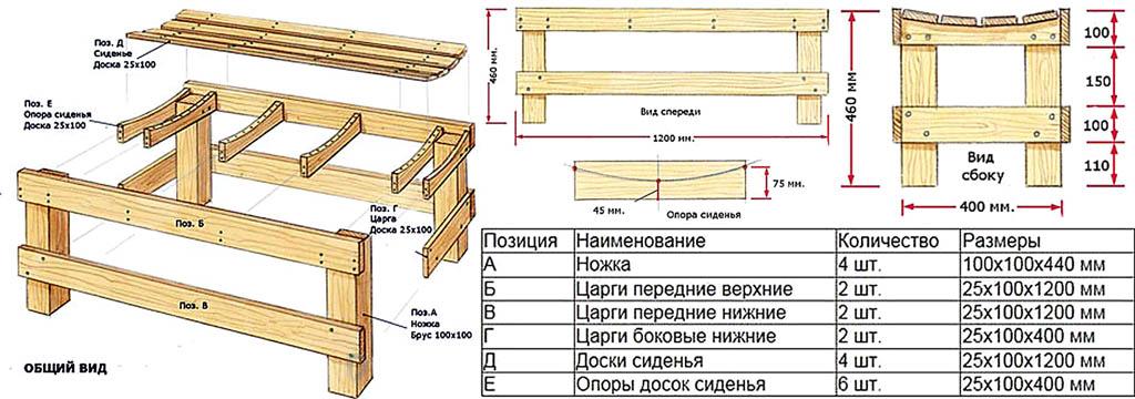 skamejka-chertezhi-foto-video-instrukcziya-kak-sdelat-svoimi-rukami-8