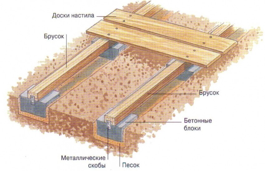 voler-svoimi-rukami-foto-video-chertezhi-instruktsii-po-izgotovleniyu-34