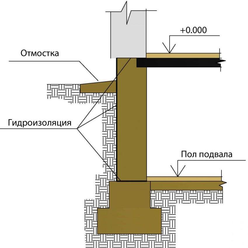 dom-shalash-foto-treugolnyh-domov-idei-dlya-sozdaniya-proekta-21