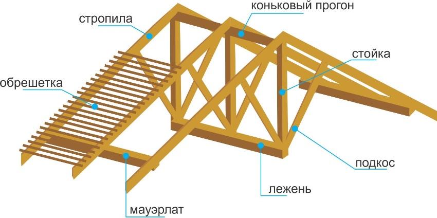 dom-shalash-foto-treugolnyh-domov-idei-dlya-sozdaniya-proekta-23