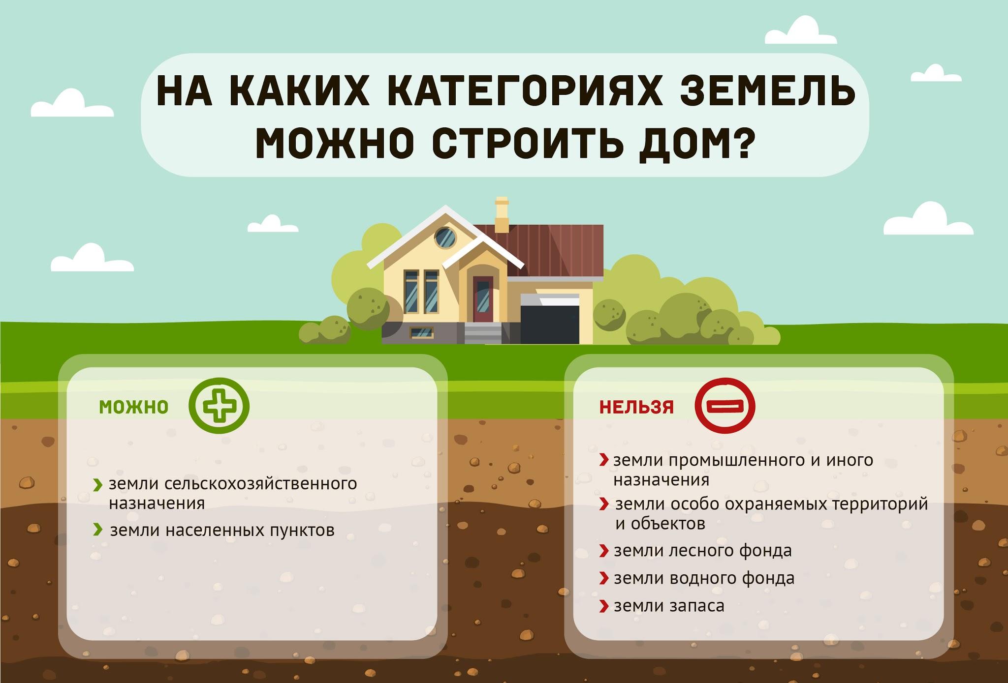 kategoriya-uchastka-zemli-foto-video-zemli-dlya-stroitelstva-dachi-2