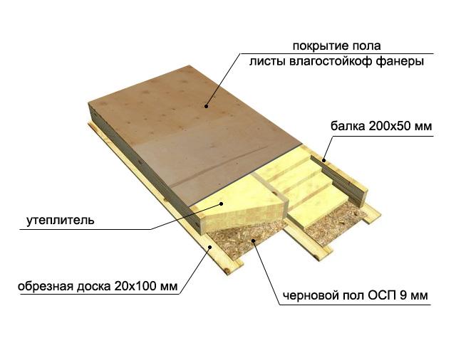 dom-platforma-fotom-video-tehnologiya-stroitelstva-karkasnogo-doma-4