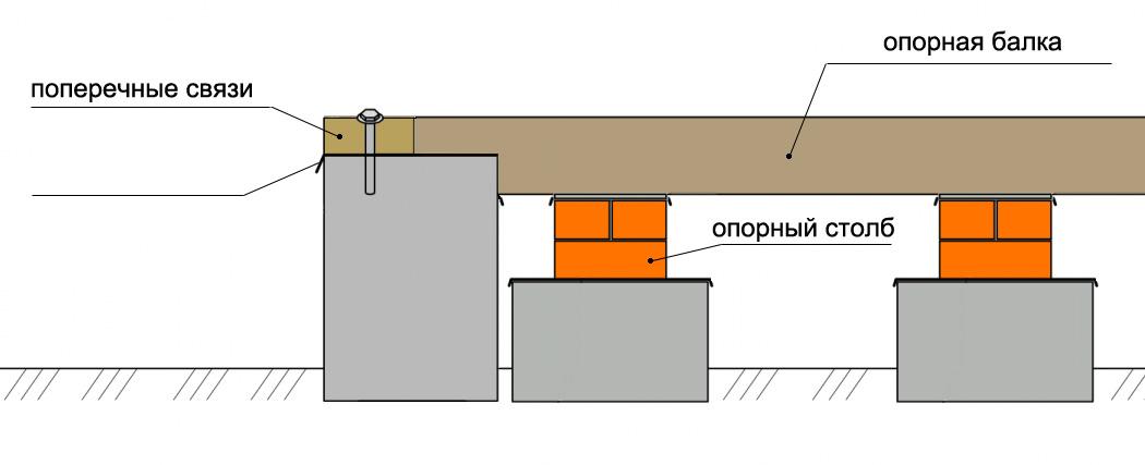 dom-platforma-fotom-video-tehnologiya-stroitelstva-karkasnogo-doma-3