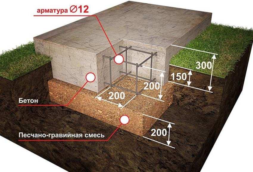 kirpichnyj-mangal-foto-video-chertezhi-kak-sdelat-svoimi-rukami-23