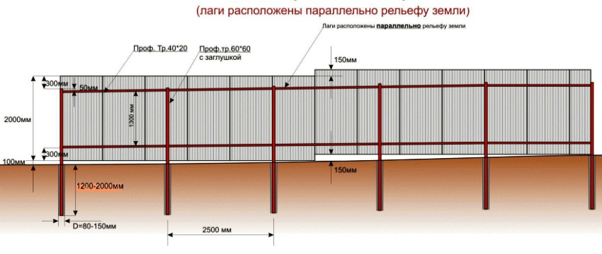 ograzhdeniya-iz-polikarbonata-foto-video-osobennosti-vybora-materiala-10